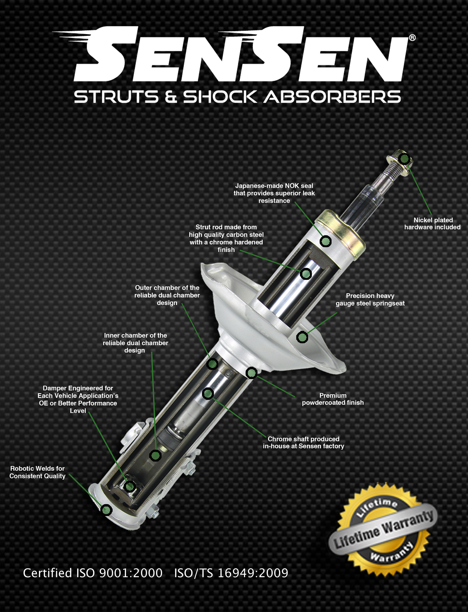 Click to view SENSEN Shock & Strut Design Features